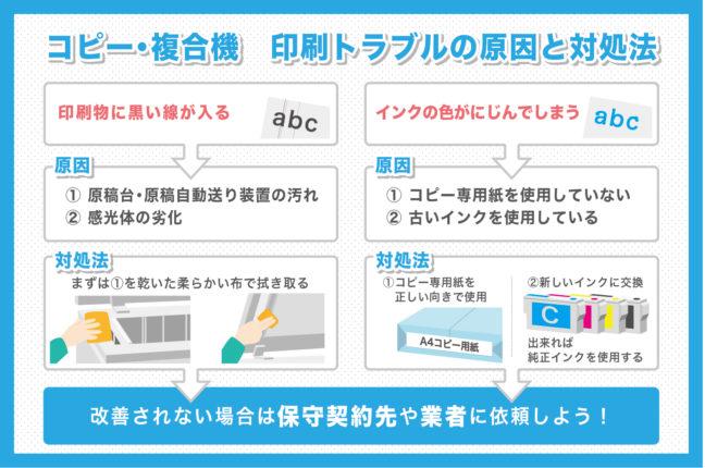コピー機・複合機 印刷物トラブルの原因と対処法