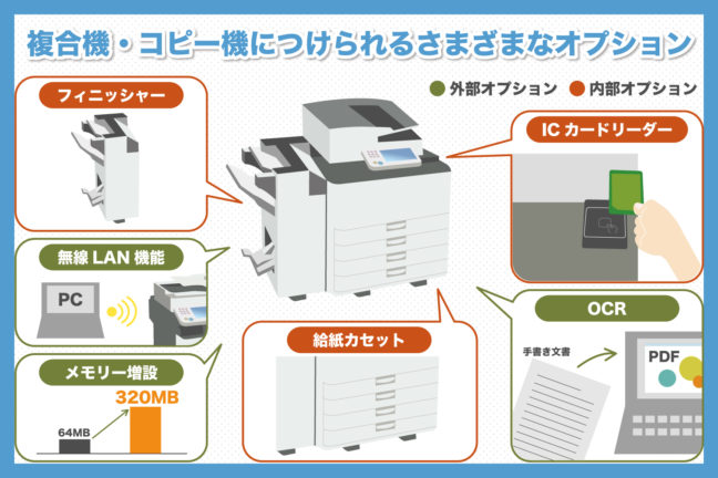複合機・コピー機につけられるさまざまなオプション