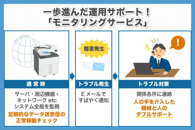 コピー機・複合機メーカー「シャープ」のメンテナンスやアフターサポートとは?分かりやすく解説します