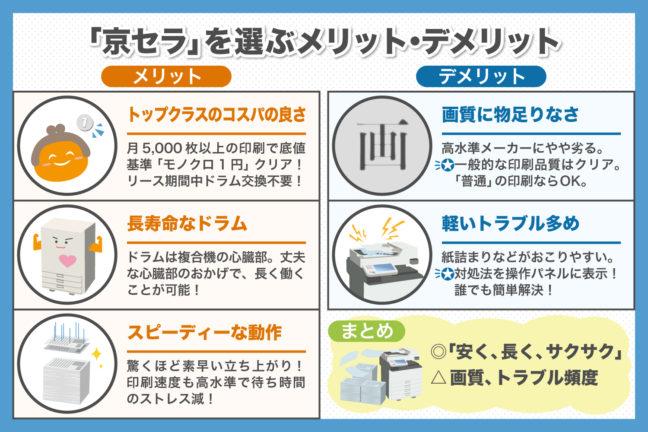 複合機・コピー機メーカー「京セラ」のメリット、デメリットとは?詳しく説明いたします