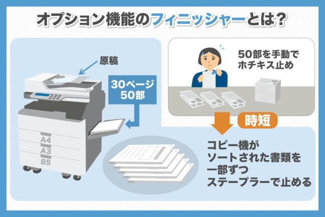 コピー機・複合機のフィニッシャーって何?機能やできることを一挙ご ...
