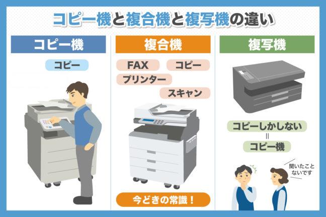 コピー機と複合機と模写機の違い