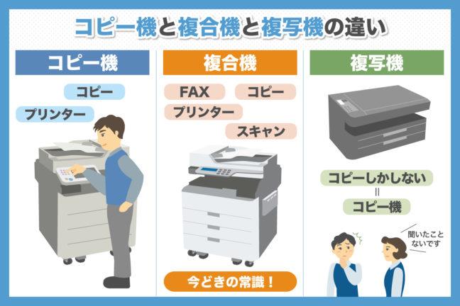 コピー機と複合機と複写機の違い